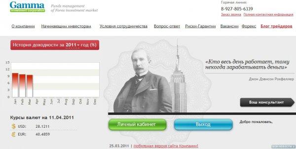 Vtb24.ru forex