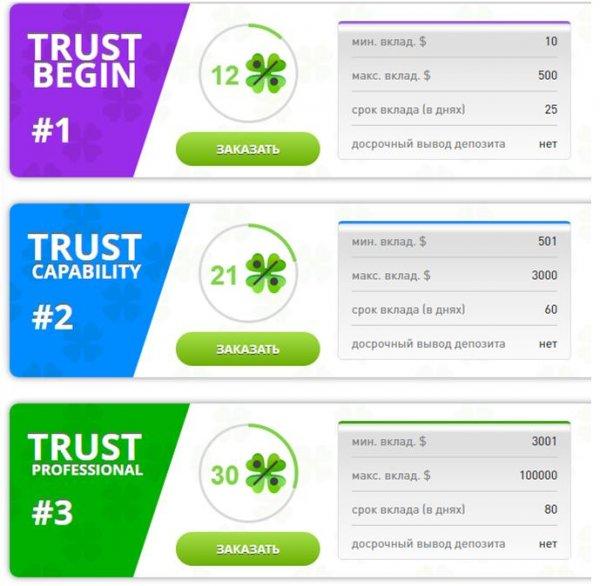 trust-premier.com рефбэк, trust-premier.com отзывы, trust-premier.com обзор, trust-premier.com выплаты, trust-premier.com хайп, trust-premier.com hyip, инвестиции