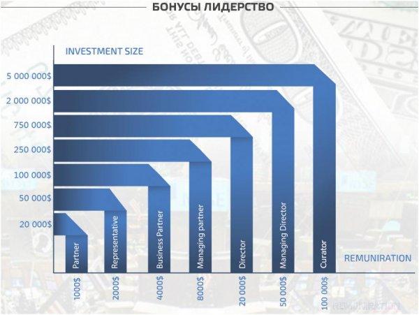 top-10.io рефбэк, top-10.io обзор, top-10.io отзывы, top-10.io хайп, top-10.io hyip, top-10.io выплаты, инвестиции
