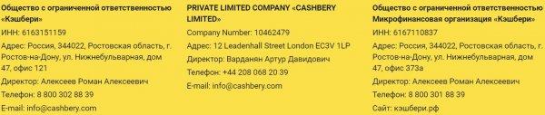 cashbery.com обзор, cashbery.com Ябанкир, cashbery.com отзывы, cashbery.com хайп, cashbery.com инвестиции, cashbery.com рефбэк, cashbery.com выплаты, cashbery.com hyip