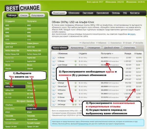 bestchange.ru обзор, bestchange.ru отзывы, bestchange.ru обменник, bestchange.ru мониторинг, bestchange.ru обмен