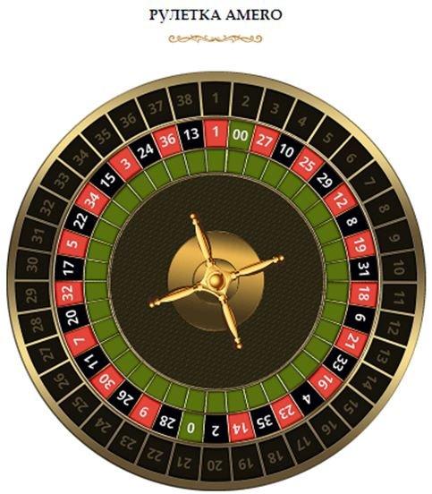 roulette-star.com хайп, roulette-star.com обзор, roulette-star.com отзывы, roulette-star.com рефбэк, roulette-star.com инвестиции, roulette-star.com hyip, roulette-star.com rcb