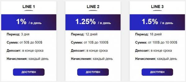 linecy.com обзор, linecy.com отзывы, linecy.com хайп, linecy.com инвестиции, linecy.com выплаты, linecy.com страховка, linecy.com рефбэк, linecy.com hyip, linecy.com rcb
