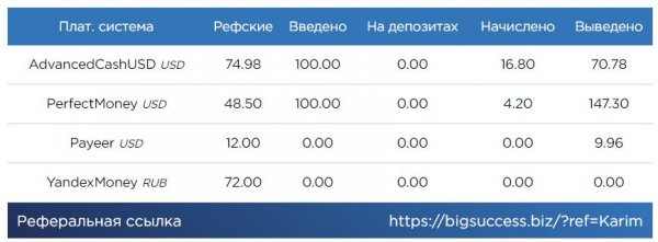 Report, spend, December, about, money, далее, Читать, compensation, BigForexTrade, accept, category, program, report, Personal, Choice, Weekly, month, applications