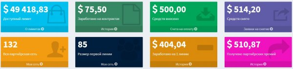 projects, Report, далее, general, older, participate, portfolio, everything, without, investment, happy, surprises, increase, Читать, reinvest, Personal, Choice, category, program, report