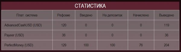 Choice, Fridays, Mondays, Personal, There, follows, Читать, programs, далее, reports, program, report, category, Report, issue, decided, Weekly