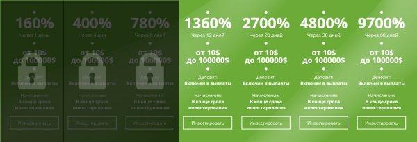 crypto-found.com обзор, crypto-found.com отзывы, crypto-found.com инвестиции, crypto-found.com хайп, crypto-found.com страховка, crypto-found.com рефбэк, crypto-found.com hyip, crypto-found.com rcb