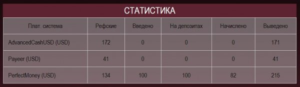 Choice, programs, added, administrator, There, project, category, language, participate, Russian, registered, bought, online, company, profit, Читать, далее, about, invested, advertising