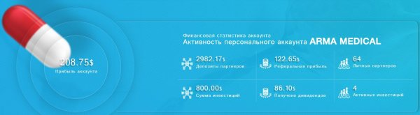 Choice, programs, Читать, далее, There, Report, program, category, Weekly, report