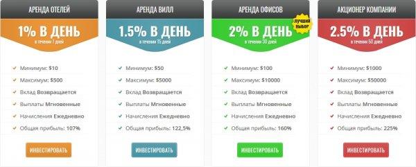 realestatemarkets.net обзор, realestatemarkets.net отзывы, realestatemarkets.net инвестиции, realestatemarkets.net хайп, realestatemarkets.net страховка, realestatemarkets.net hyip, realestatemarkets.net рефбэк, realestatemarkets.net rcb