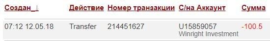 deposit, Period, Minimum, Accruals, Tariff, Profit, Maximum, program, referral, excellent, Affiliate, Ethereum, money, BitCoin, WinRight, reinvest, funds, Agree, Rules, Yandex