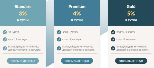 invest-aurum.net обзор, invest-aurum.net отзывы, invest-aurum.net инвестиции, invest-aurum.net хайп, invest-aurum.net страховка, invest-aurum.net рефбэк, invest-aurum.net hyip, invest-aurum.net rcb