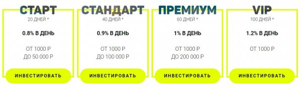 rubles, Minimum, Maximum, Profit, Period, Accruals, deposit, Others, program, Withdrawal, Start, PerfectMoney, Affiliate, Payeer, AdvCash, excellent, login, Rules, Karim, systems