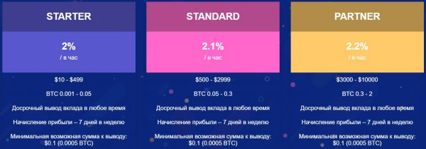 cryptoflux.club обзор, cryptoflux.club отзывы, cryptoflux.club инвестиции, cryptoflux.club хайп, cryptoflux.club рефбэк, cryptoflux.club hyip, cryptoflux.club rcb