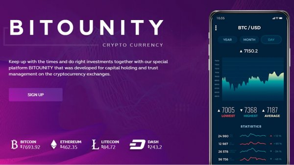 Period, Minimum, Maximum, Tariff, Profit, Accruals, program, deposit, вашего, excellent, Bitounity, quoteI, Affiliate, referral, депозита, funds, Rules, balance, login, Karim