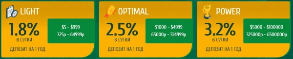 deposit, Minimum, Period, Maximum, Accruals, included, Profit, which, payment, month, equivalent, referral, AdvCash, Payeer, Ethereum, program, money, MasterCard, Maestro, Yandex