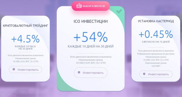 deposit, Maximum, Minimum, limit, Accruals, included, Period, Profit, payments, program, referral, Payeer, PerfectMoney, systems, Instant, Payment, Bitcoin, Affiliate, login, Karim