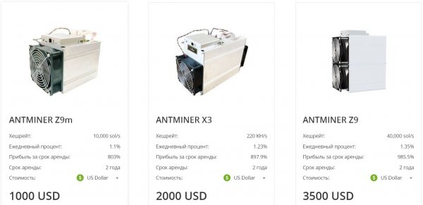 Profit, years, deposit, Price, Daily, included, payment, Lease, interest, Antminer, program, miner, Client, hardware, mining, Payeer, BitCoin, LiteCoin, PerfectMoney, Payment