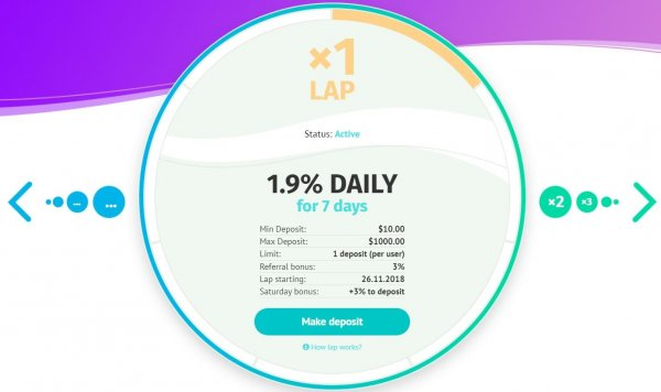 deposit, 7days, active, program, Bitcoin, Ethereum, Payeer, Perfect, Payment, systems, cryptocurrency, Money, Affiliate, Agree, Rules, login, Karim, депозита, вашего, Instant