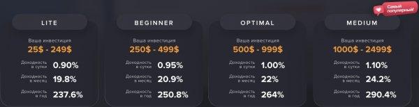 prometherium.com обзор, prometherium.com отзывы, prometherium.com инвестиции, prometherium.com вложения, prometherium.com страховка, prometherium.com хайп, prometherium.com рефбэк, prometherium.com hyip, prometherium.com rcb