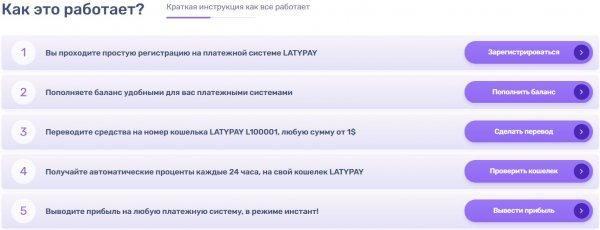 latypay.com волшебный кошелёк, latypay.com обзор, latypay.com отзывы, latypay.com инвестиции, latypay.com хайп, latypay.com страховка, latypay.com вложения, latypay.com рефбэк, latypay.com hyip, latypay.com rcb, L100001 волшебный кошелёк, L100001 хайп, L100001 рефбэк