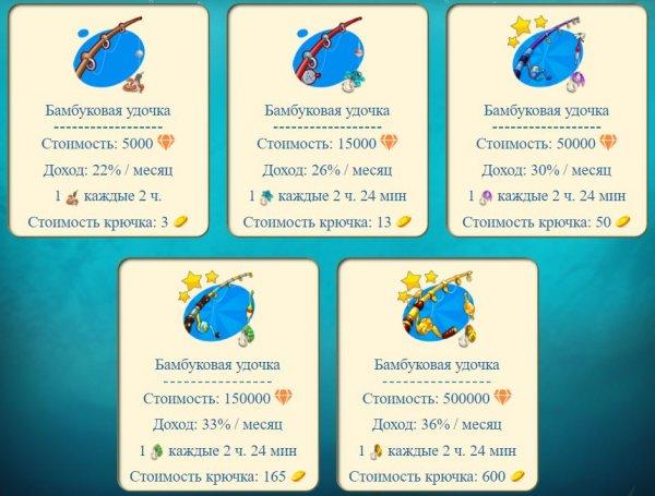fishman.biz обзор, fishman.biz отзывы, fishman.biz инвестиции, fishman.biz вложения, fishman.biz игра, fishman.biz хайп, fishman.biz рефбэк, fishman.biz страховка, fishman.biz hyip, fishman.biz rcb