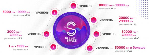 adsshare.space обзор, adsshare.space отзывы, adsshare.space инвестиции, adsshare.space хайп, adsshare.space страховка, adsshare.space вложения, adsshare.space hyip, adsshare.space rcb