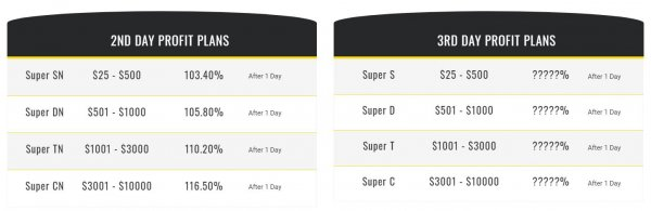 superbetwin.com обзор, superbetwin.com отзывы, superbetwin.com инвестиции, superbetwin.com вложения, superbetwin.com страховка, superbetwin.com хайп, superbetwin.com рефбэк, superbetwin.com hyip, superbetwin.com rcb