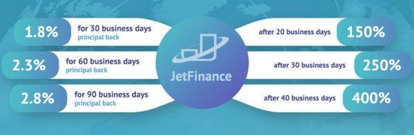jetfinance.net обзор, jetfinance.net отзывы, jetfinance.net инвестиции, jetfinance.net вложения, jetfinance.net хайп, jetfinance.net страховка, jetfinance.net рефбэк, jetfinance.net hyip, jetfinance.net rcb