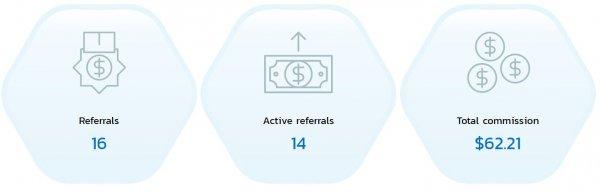Donate, данный, момент, проектов, статусом, блоге, Отчёт, отчёт, проектам, категории, Еженедельный, составлен