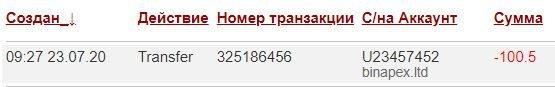 binapex.ltd обзор, binapex.ltd отзывы, binapex.ltd инвестиции, binapex.ltd вложения, binapex.ltd хайп, binapex.ltd страховка, binapex.ltd рефбек, binapex.ltd рефбэк, binapex.ltd hyip, binapex.ltd rcb