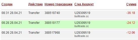 bulltrade.cc, bulltrade cc, обзор, отзывы, инвестиции, вложения, хайп, страховка, рефбек, рефбэк, hyip, rcb
