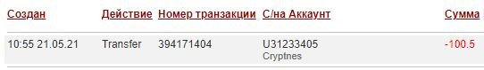 cryptnes.com, cryptnes com, cryptnes.com обзор, cryptnes.com отзывы, cryptnes.com инвестиции, cryptnes.com вложения, cryptnes.com хайп, cryptnes.com рефбек, cryptnes.com рефбэк, cryptnes.com hyip, cryptnes.com rcb